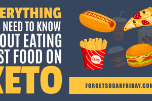 keto fast food header with fast food items