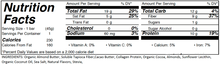 almond butter brownie nutrition label showing fat, calories, protein