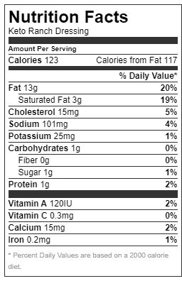 nutrition facts for ranch dressing used in keto cucumber salad