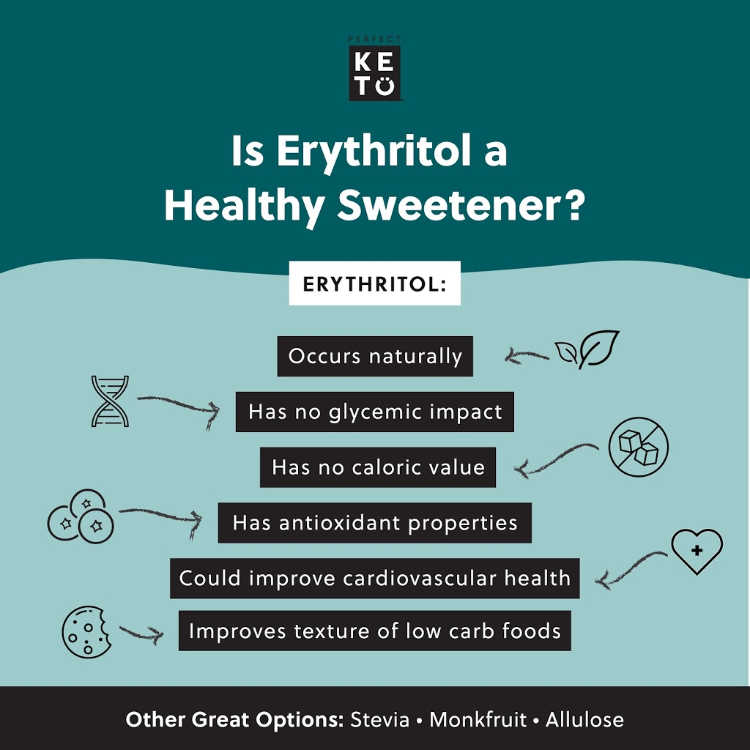 keto candy erythritol guide with info about the sweetener